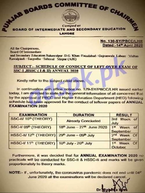 New Schedule for Annual Examinations 2020 Matric and Intermediate Continues Across Punjab