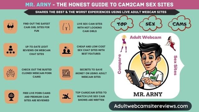 Cam2Cam Sex Sites Infographic