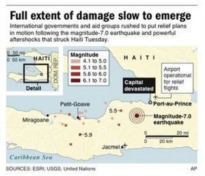 Haiti quake: Survivors struggle while awaiting aid
