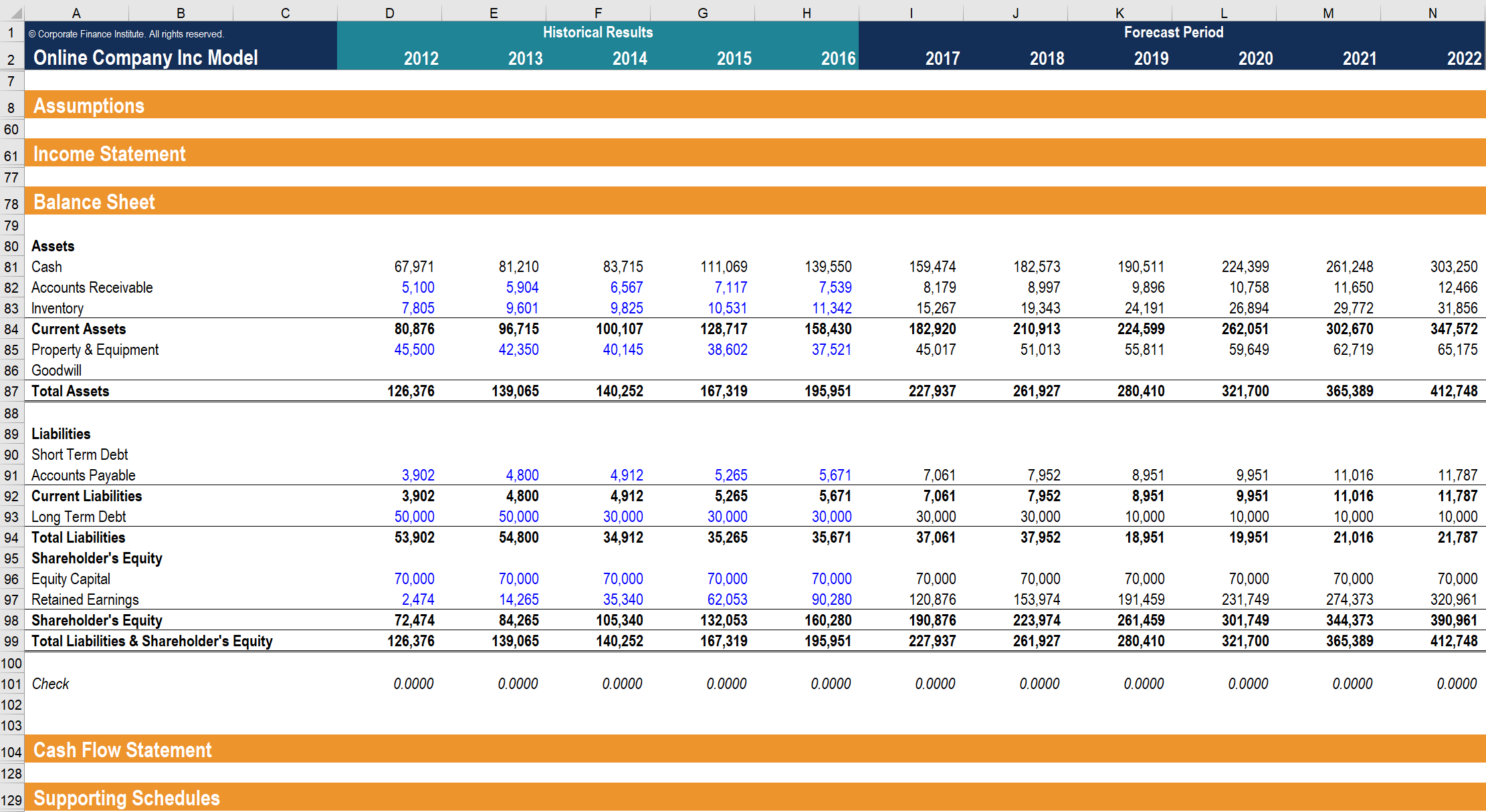Financial Modeling Example 2