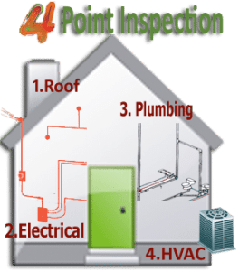 Insurance 4-point inspections.
