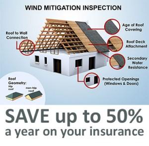 Wind Mitigation diagram showing wind mitigation items checked.