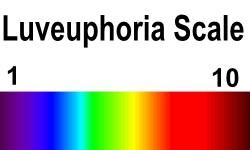 Luveuphoria Scale