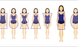 Как да се обличаш, ако имаш силует I
