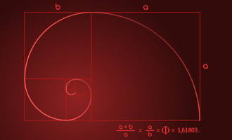 пропорции и използването на числото на Фибоначи в облеклото