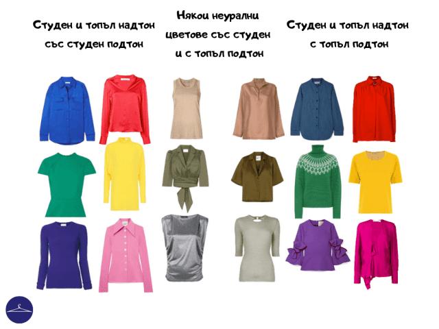 Използване на надтон и подтон в облеклото
