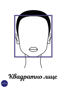 Квадратна форма на лицето