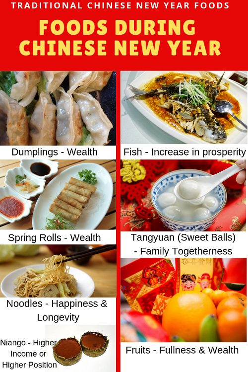 Chinese New Year Food Dishes