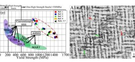 Deformation mechanisms in ultrahigh-strength and high-ductility nanostructured FeMnAlC alloy