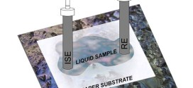 Paper-based microfluidic sampling for potentiometric determination of ions