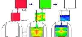 Numerical Study of Effect of Multiple Pouring on Macrosegregation 438-Ton Steel Ingot