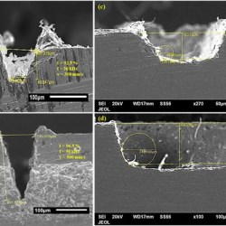 Laser Ablation Process Competency to Fabricate Microchannels in Titanium Alloy, Advances In Engineering