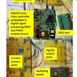 Efficiency Improvement Induction Motor Variable Speed Drive Using a Hybrid Fuzzy-fuzzy Controller