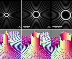 fea Experimental investigation of high aspect ratio tubular microstructuring of glass by means of picosecond Bessel vortices. Advances in engineering