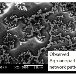 Microdischarge-Induced Decomposition of Ammonia and Reduction of Silver Ions for Formation of Two-Dimensional Network Structure-Advances in Engineering