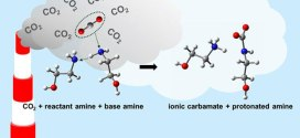 CO2 absorption mechanism in amine solvents and enhancement of CO2 capture capability in blended amine solvent. Advances in Engineering