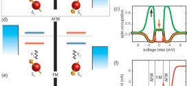 Voltage-Induced Switching Dynamics of a Coupled Spin Pair in a Molecular Junction. Advances in Engineering