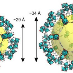 Metal-organic framework (MIL-101) stabilized ruthenium nanoparticles: Highly efficient catalytic material in the phenol hydrogenation.Advances in Engineering