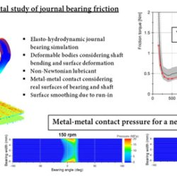 Advances in Engineering.Simulation of journal bearing friction in severe mixed lubrication – Validation and effect of surface smoothing due to running-in