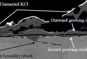 A Laboratory Study of the in Situ Sulfation of Alkali Chloride Rich Deposits: Corrosion Perspective