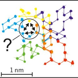 Three-Body Interaction between Diffusing CO Molecules (Advances in engineering)