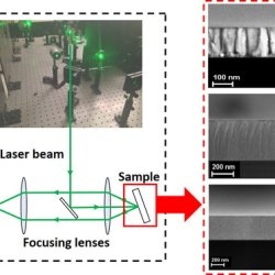Amorphous, ultra-nano- and nano-crystalline tungsten-based coatings grown by Pulsed Laser Deposition: mechanical characterization by Surface Brillouin Spectroscopy. Advances in Engineering