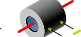 Unprecedented Electro-Optic Performance Lead-Free Advances in Engineering