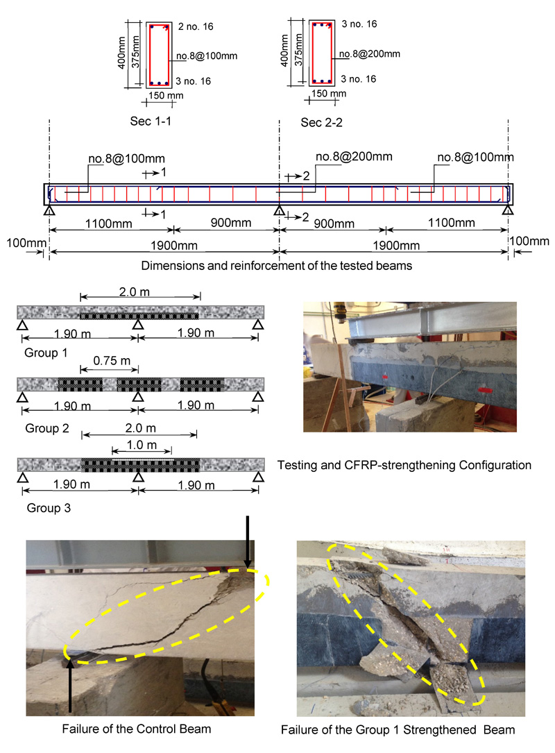 CFRP shear strengthening of reinforced concrete beams in zones of combined shear normal stresses Advances in Engineering