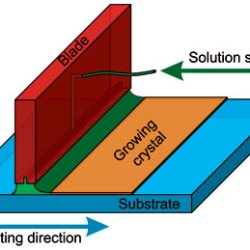 Meniscus-Guided Coating of High-Quality Organic Single-Crystalline Thin Films (advances in Engineering)