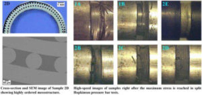 failure-Al-W-fiber-composite-tubes-ordered-mesostructure-Advances-in-Engineering