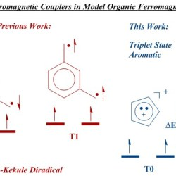 A new architecture for high spin organics based on Baird's rule of 4n electron triplet aromatics (Advances in Engineering)