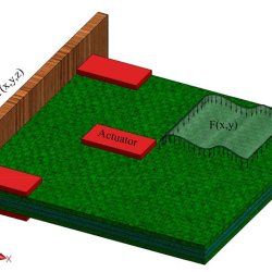 static shape control of smart laminated cantilever piezo-composite-hybrid plates/beams (Advances in Engineering)