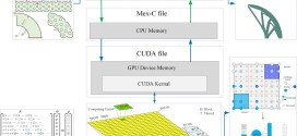 GPU parallel strategy for parameterized LSM-based topology optimization using isogeometric analysis - advances in engineering