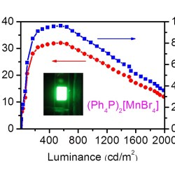 non-doped OLED Structure - advances in engineering