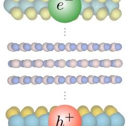 Interlayer-Excitons-Band-Alignment-Complex-van-der-Waals-Heterostructures-Advances-in-Engineering