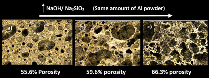 Regulating chemical foaming reaction to control the porosity of geopolymer foams-Advances in Engineering