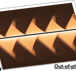 oscillating pulse edges in point-coupled transmission lines with regularly spaced tunnel diodes-Advances in Engineering