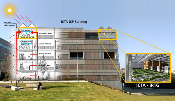 Building-integrated rooftop greenhouses Advances in Engineering-1