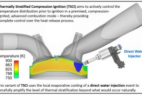 Thermally Stratified Compression Ignition: A new advanced low temperature combustion mode with load flexibility