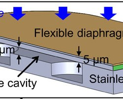 stainless-steel-based implantable pressure sensor chip and its integration by microwelding-Advances in Engineering