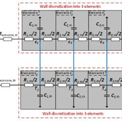 Mathematical modelling of moisture transport into an electronic enclosure under non-isothermal conditions-Advances in Engineering