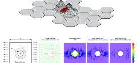 Enriching the finite element method with mesh-free particles in structural mechanics . Advances in Engineering