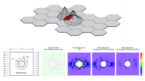 Enriching finite element method with mesh-free particles in structural mechanics-Advances in Engineering