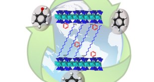 New insights into surface-functionalized swelling high charged micas Their adsorption performance for non-ionic organic pollutants. Advances in Engineering