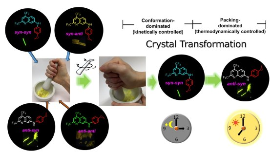 Two-step transformation of p-anisolylaminoquinoline derivatives induced by conformation- and packing-dominated processes.. Advances in Engineering