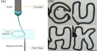 Electric field manipulation for deposition control in near-field electrospinning. Advances in Engineering