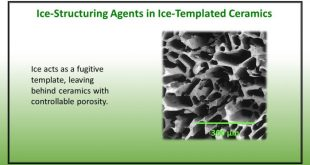 Investigations of ice-structuring agents in ice-templated ceramics.. Advances in Engineering