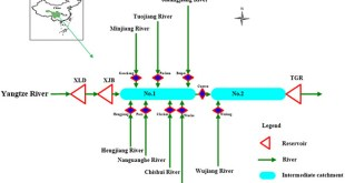 Methodology that improves water utilization and hydropower generation without increasing flood risk in mega cascade reservoirs. Advances in Engineering