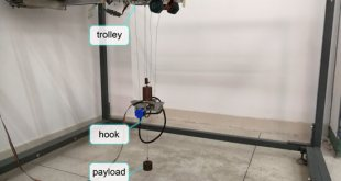 An energy-optimal solution for control of double pendulum cranes. Advances in Engineering