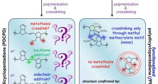 Understanding Molecular Structure to Understand Polymer Properties (Polydicyclopentadiene) - Advances in Engineering